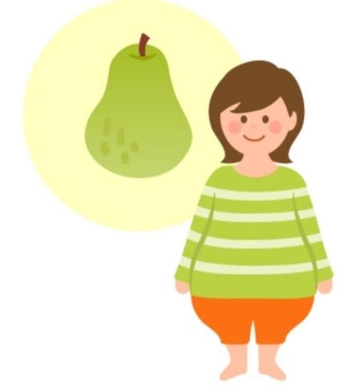 """<p class=""""Normal""""> <strong>4. Dáng quả lê</strong><br /><br /> Người dáng quả lê có thân hình to dần từ trên xuống dưới, phần ngực nhỏ hơn nhiều so với bụng, hông và đùi. Họ cần chọn trang phục sao cho phần vai, ngực nổi bật hơn và kéo dài cơ thể.</p>"""