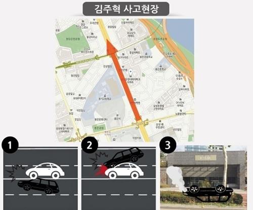 kim-joo-hyuk-tu-vong-do-chan-thuong-dau-sau-tai-nan-lat-xe